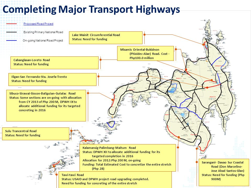Proposed Road Project On-going National Road Project Existing Primary National Road Iligan-San Fernando-Sta. Josefa-Trento Status: Need for funding La