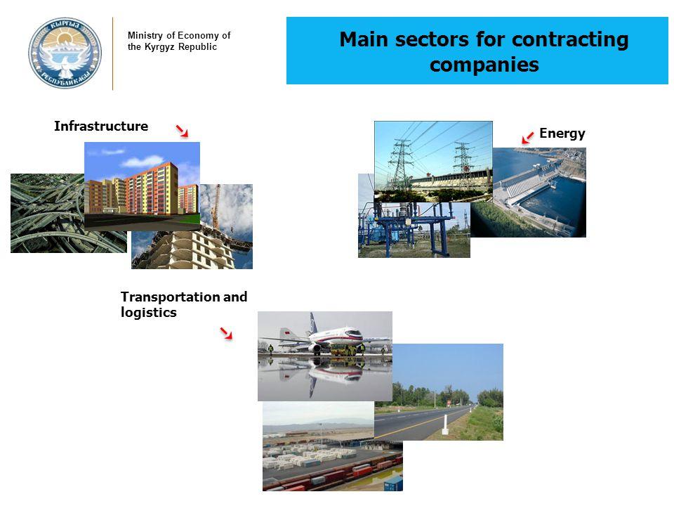www.mineconom.kg Tel.: (+996) 312 62 05 35 Fax: (+996) 312 66 18 37 mail@mineconom.kg Ministry of Economy of the Kyrgyz Republic Thank you