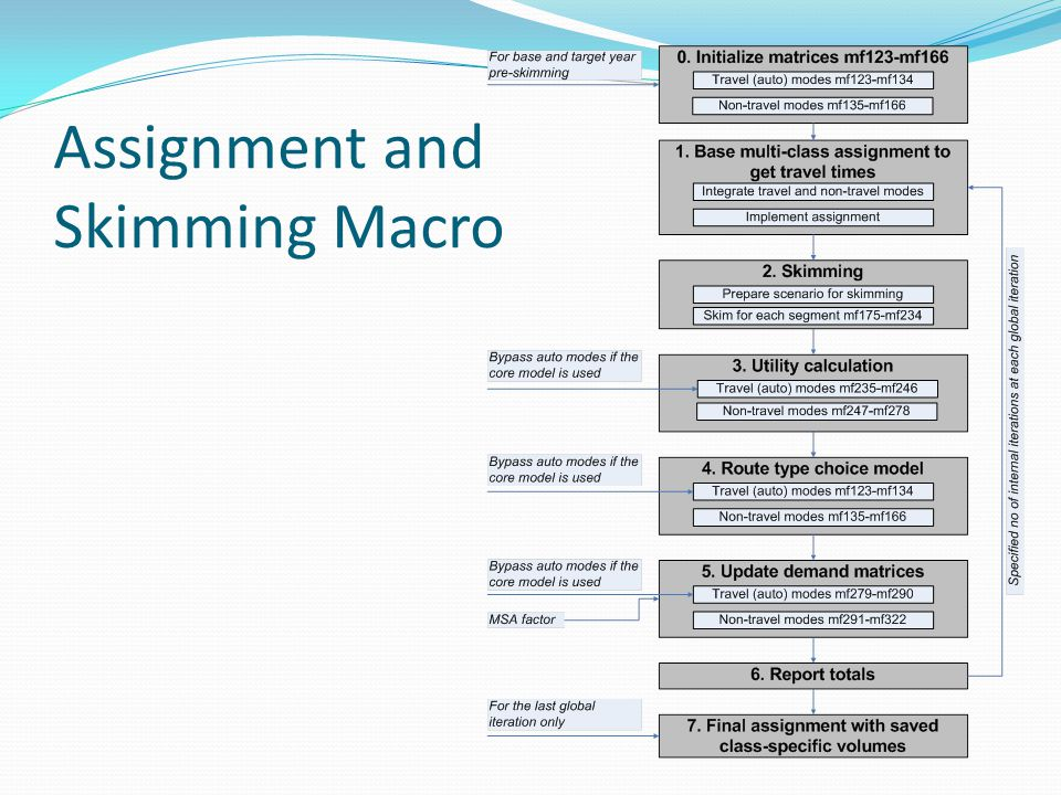 Assignment and Skimming Macro