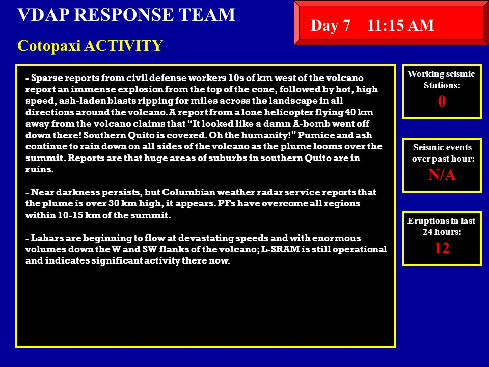 Day 7 11:15 AM VDAP RESPONSE TEAM Cotopaxi ACTIVITY Working seismic Stations: 0 Seismic events over past hour: N/A Eruptions in last 24 hours: 12 Days until budget runs out: 0 - Sparse reports from civil defense workers 10s of km west of the volcano report an immense explosion from the top of the cone, followed by hot, high speed, ash-laden blasts ripping for miles across the landscape in all directions around the volcano.