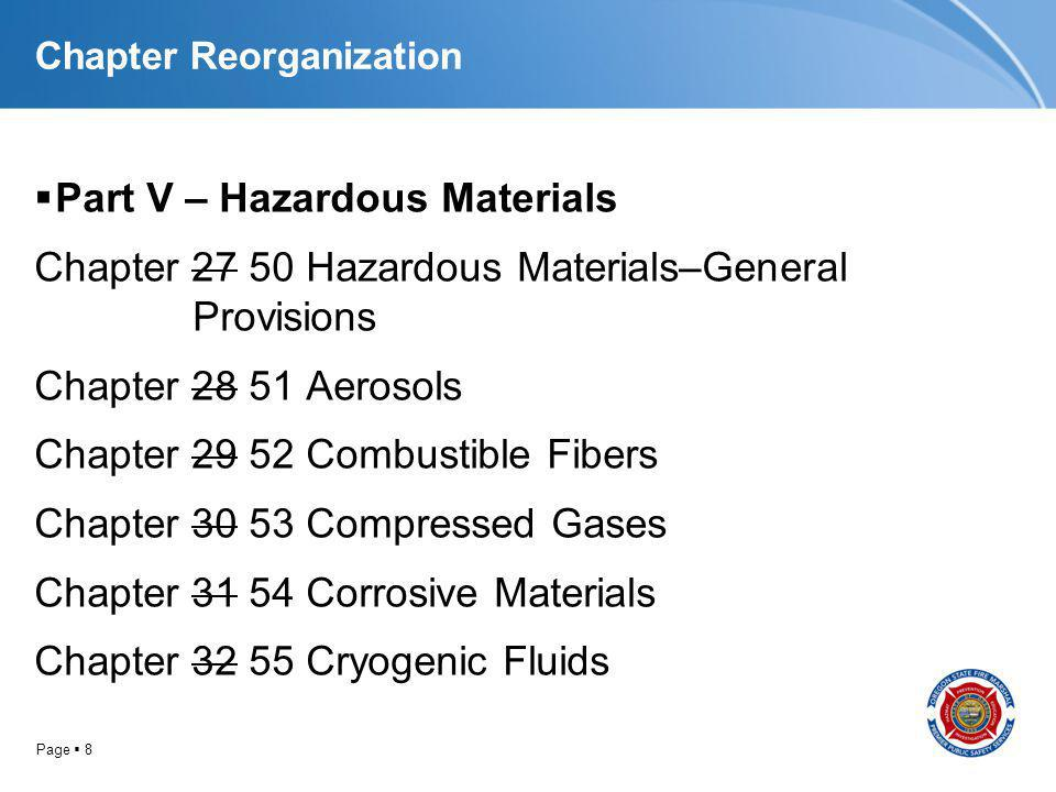 Page 239 Chapter 9 Fire Protection Systems 907.2.3 Group E, cont other approved detection devices.