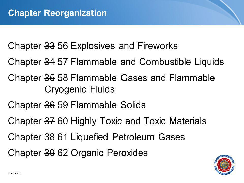 Page 10 Chapter Reorganization Chapter 40 63 Oxidizers, Oxidizing Gases and Oxidizing Cryogenic Fluids Chapter 41 64 Pyrophoric Materials Chapter 42 65 Pyroxylin (Cellulose Nitrate) Plastics Chapter 43 66 Unstable (Reactive) Materials Chapter 44 67 Water-Reactive Solids and Liquids Chapter 68 through 79 (reserved)