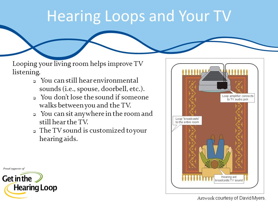 Hearing Loops and Your TV Artwork courtesy of David Myers. Looping your living room helps improve TV listening. You can still hear environmental sound