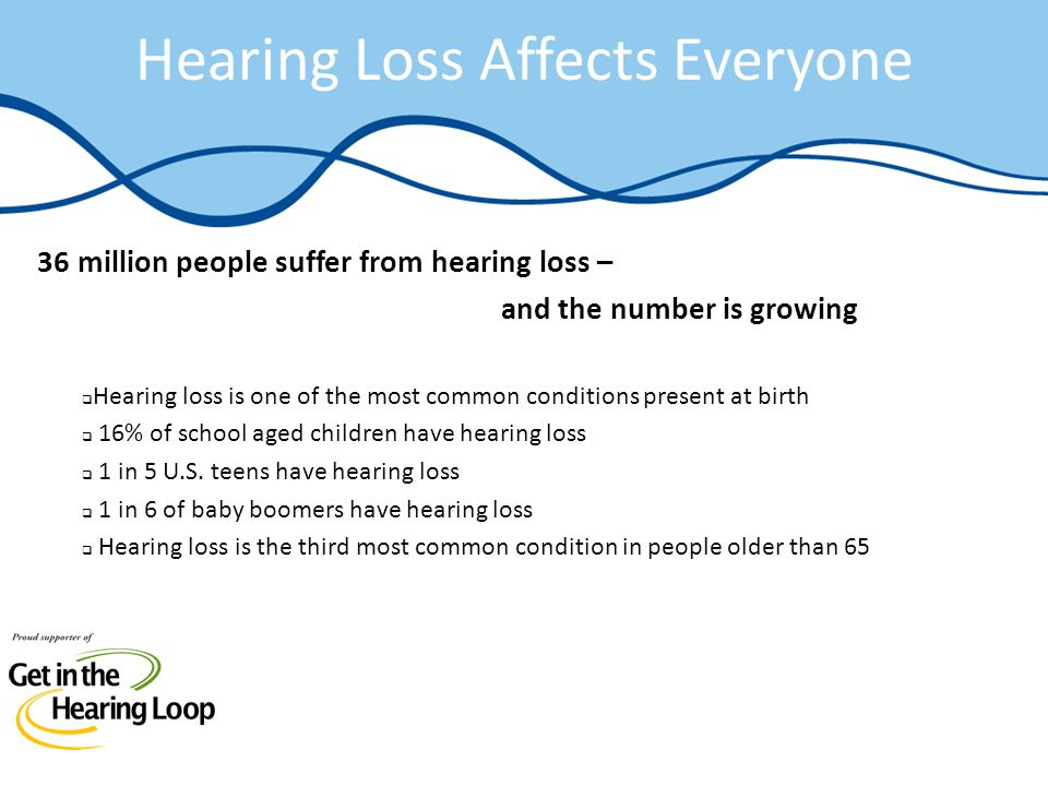 Hearing Loss Affects Everyone 36 million people suffer from hearing loss – and the number is growing Hearing loss is one of the most common conditions present at birth 16% of school aged children have hearing loss 1 in 5 U.S.