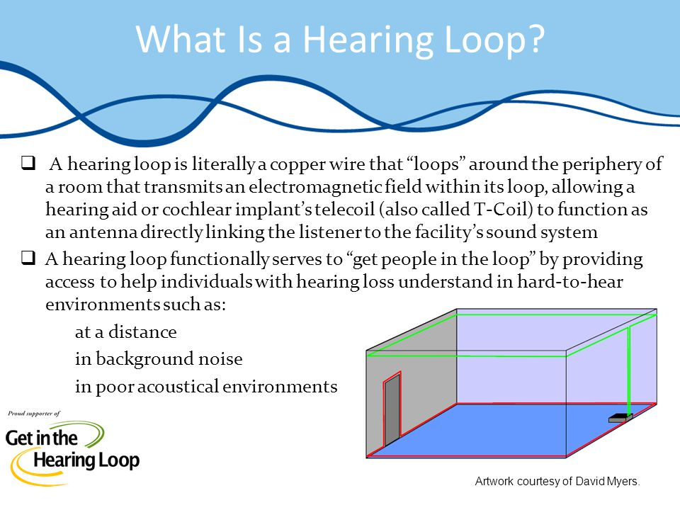 HLAA/Academy Get in the Hearing Loop Campaign The American Academy of Audiology (Academy) on behalf of audiologists, and the Hearing Loss Association of America (HLAA) on behalf of people with hearing loss announce a collaborative public education campaign Get in the Hearing Loop.