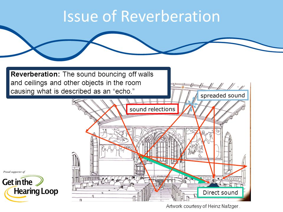 Issue of Reverberation Artwork courtesy of Heinz Nafzger. Direct sound spreaded sound sound relections Reverberation: The sound bouncing off walls and