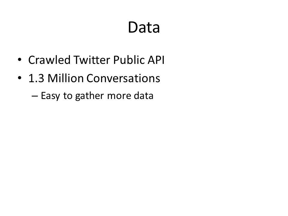 Data Crawled Twitter Public API 1.3 Million Conversations – Easy to gather more data