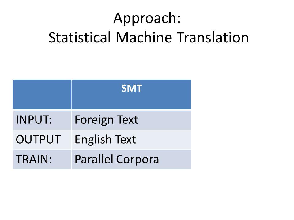 Approach: Statistical Machine Translation SMTResponse Generation INPUT:Foreign TextUser Utterance OUTPUTEnglish TextResponse TRAIN:Parallel CorporaConversations