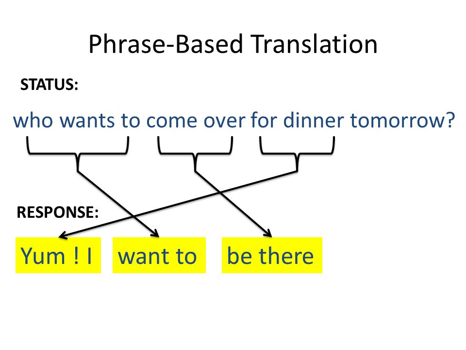 Phrase-Based Translation who wants to come over for dinner tomorrow.