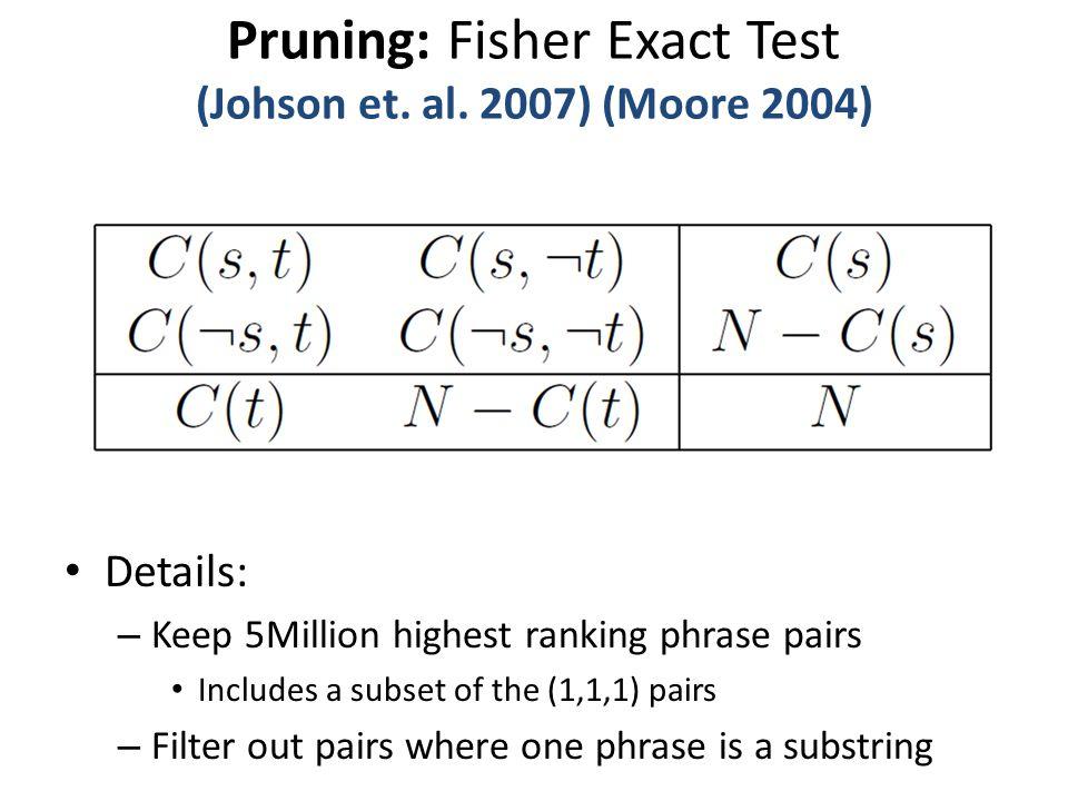 Pruning: Fisher Exact Test (Johson et.al.