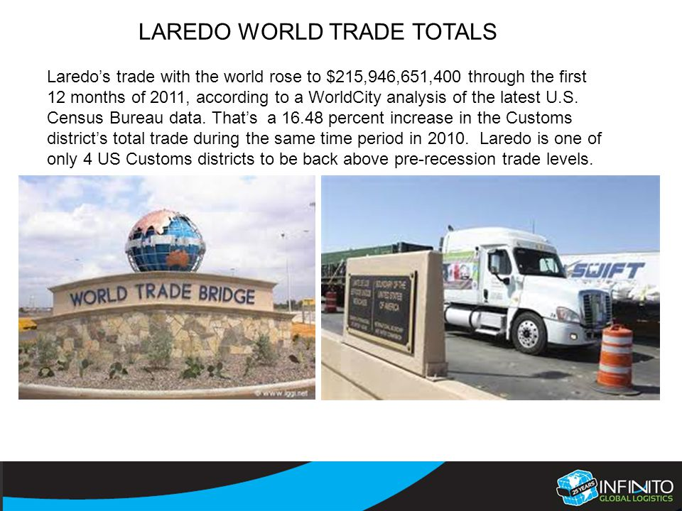 LAREDO – INTERNATIONAL TRADE HUB THE US DEPT.