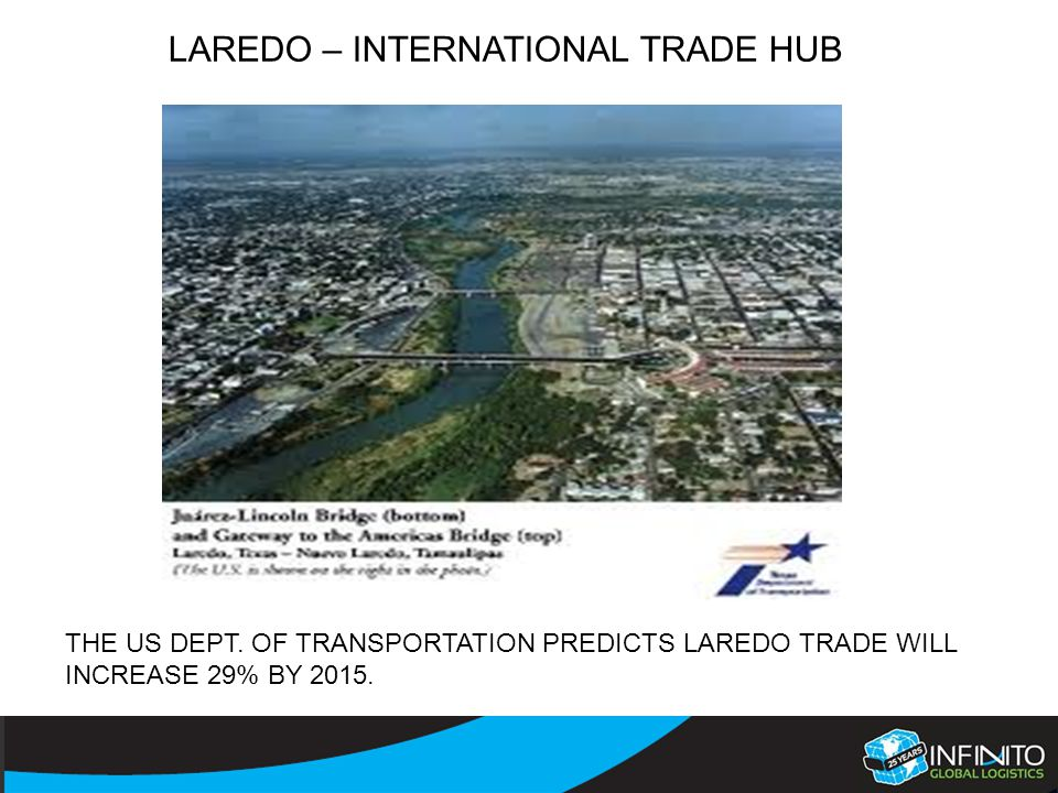 LAREDO INFRASTRUCTURE MORE THAN 1,000 LOGISTICS, TRANSPORTATION, AND CUSTOMS BROKERAGE COMPANIES TWO COMMERCIAL/CARGO BRIDGES, ONE RAIL BRIDGE MORE THAN 60,000,000 SQ.