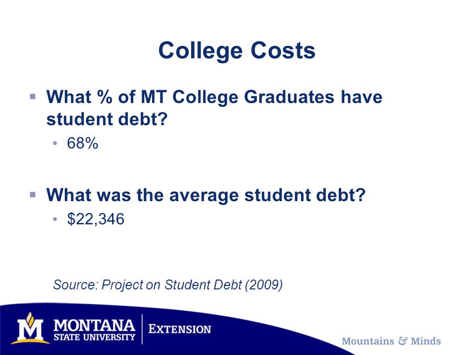 College Costs What % of MT College Graduates have student debt.