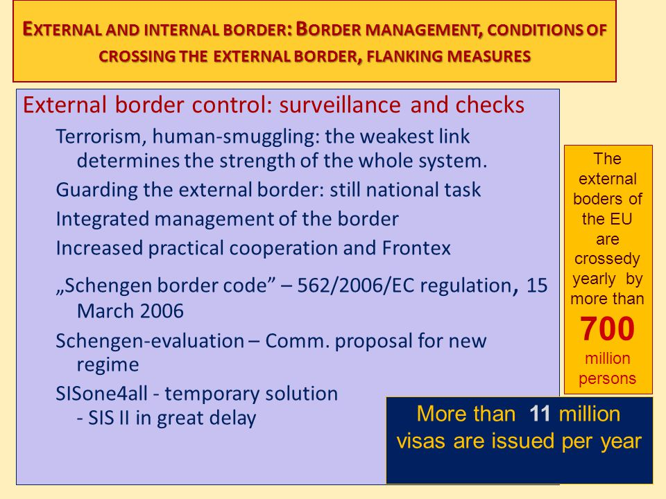 E XTERNAL AND INTERNAL BORDER : B ORDER MANAGEMENT, CONDITIONS OF CROSSING THE EXTERNAL BORDER, FLANKING MEASURES External border control: surveillanc