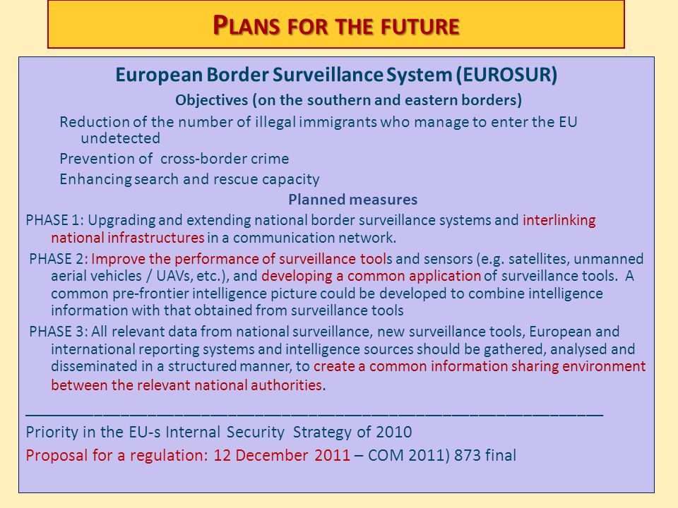 P LANS FOR THE FUTURE European Border Surveillance System (EUROSUR) Objectives (on the southern and eastern borders) Reduction of the number of illega