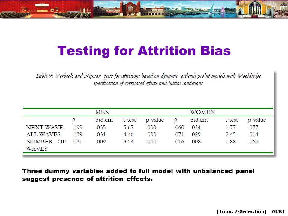 [Topic 7-Selection] 76/81 Testing for Attrition Bias Three dummy variables added to full model with unbalanced panel suggest presence of attrition effects.