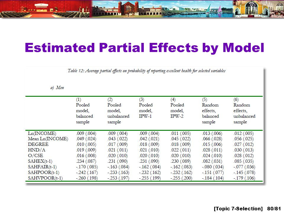 [Topic 7-Selection] 80/81 Estimated Partial Effects by Model