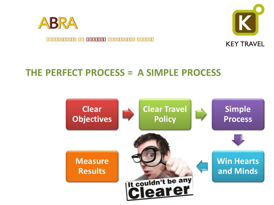 Clear Objectives Clear Travel Policy Simple Process Win Hearts and Minds Measure Results THE PERFECT PROCESS = A SIMPLE PROCESS ASSOCIATION OF BELGIAN
