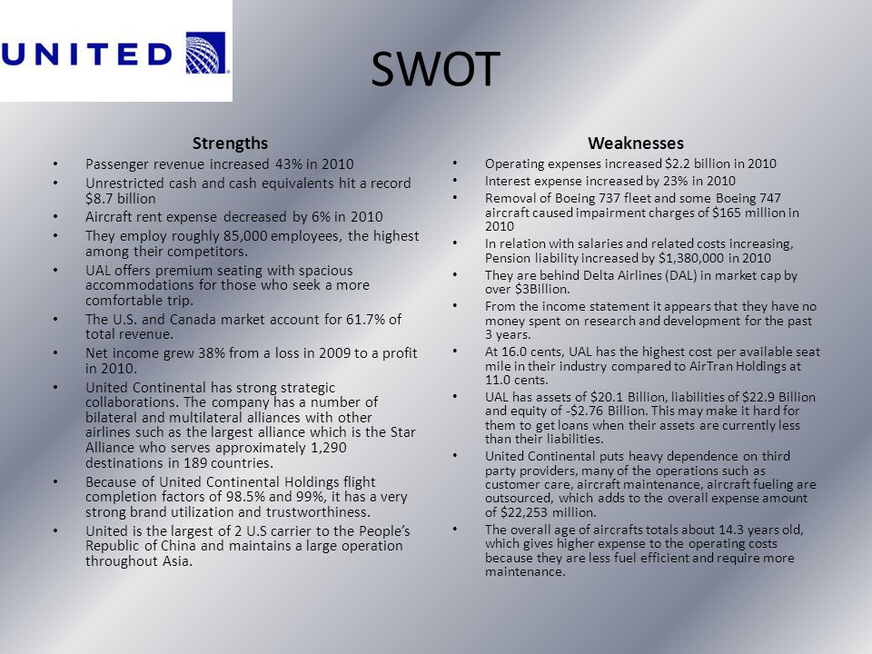 SWOT Strengths Passenger revenue increased 43% in 2010 Unrestricted cash and cash equivalents hit a record $8.7 billion Aircraft rent expense decrease