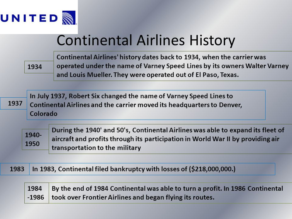 United Continental Holdings Early in February 2008, United Airlines and Continental began advanced stages of merger negotiations In June 2008, CEOs of both United Airlines and Continental Airlines signed an alliance pact presaging their eventual merger On October 1, 2010, UAL Corporation completed its acquisition of Continental Airlines and changed its name to United Continental Holdings, Inc