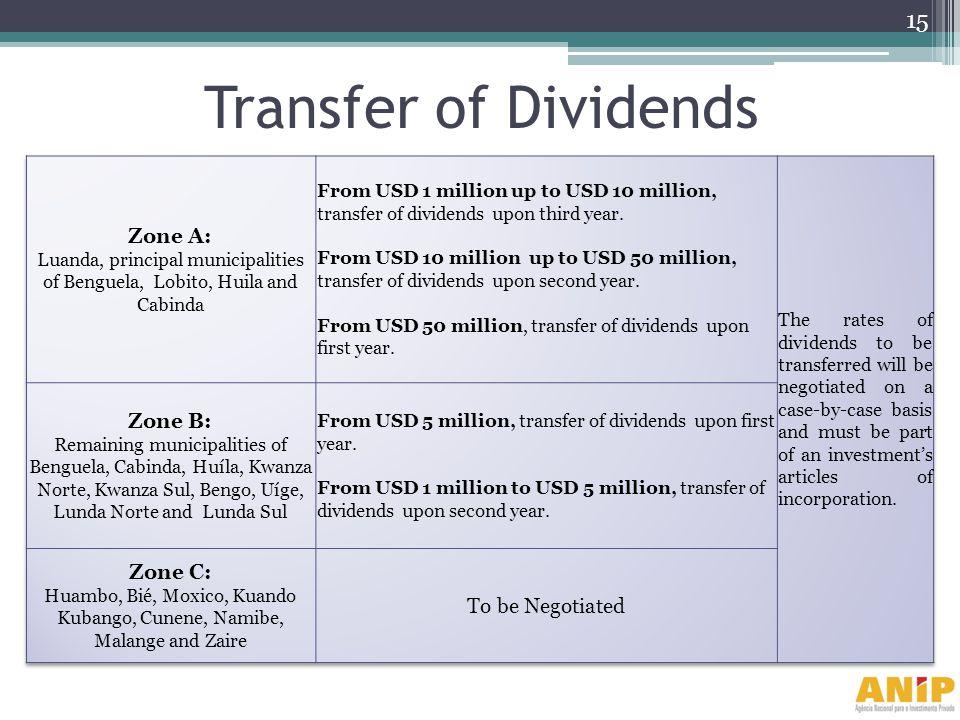 Transfer of Dividends 15