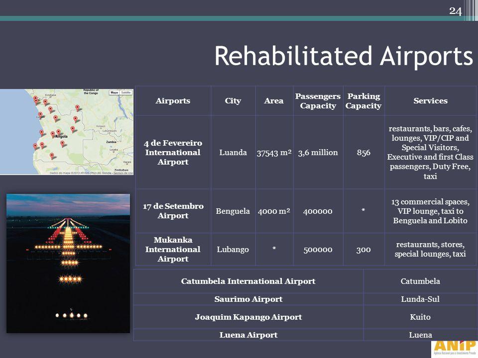Rehabilitated Airports 24 AirportsCityArea Passengers Capacity Parking Capacity Services 4 de Fevereiro International Airport Luanda37543 m²3,6 millio