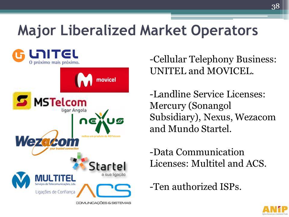 Major Liberalized Market Operators -Cellular Telephony Business: UNITEL and MOVICEL. -Landline Service Licenses: Mercury (Sonangol Subsidiary), Nexus,
