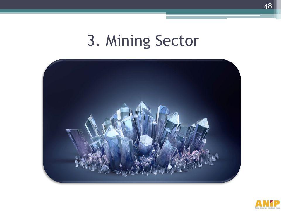 3. Mining Sector 48