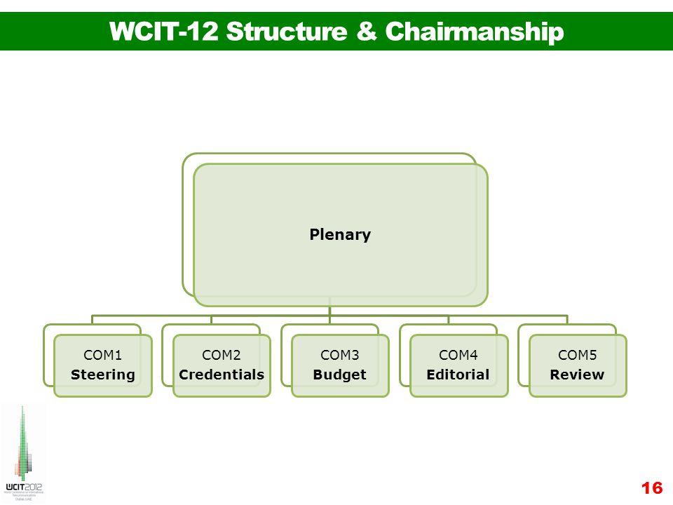 WCIT-12 Structure & Chairmanship Plenary COM1 Steering COM2 Credentials COM3 Budget COM4 Editorial COM5 Review 16
