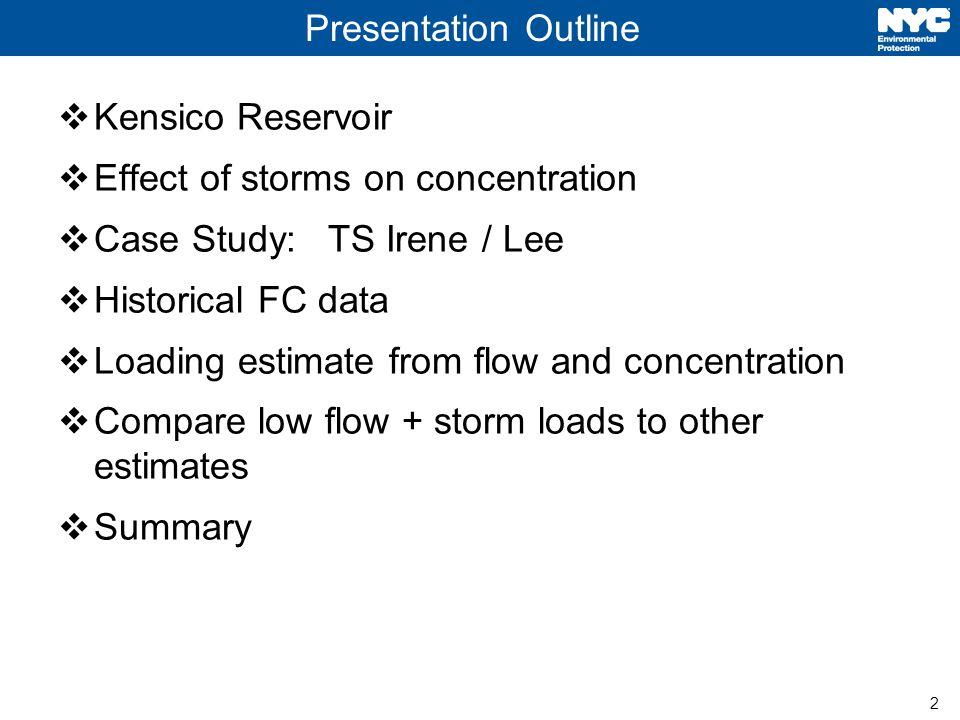 23 Kensico Perennial Stream Loading Estimate 23 Median Estimate 57.7 trillion Arithmetic Mean Estimate 97.7 trillion Cumulative loading estimate for 8 streams (Aug 23 – Sep 29, 2011) N5-1 BG9 E9 WHIP E11 MB-1 E10 N12 (~46% by area)