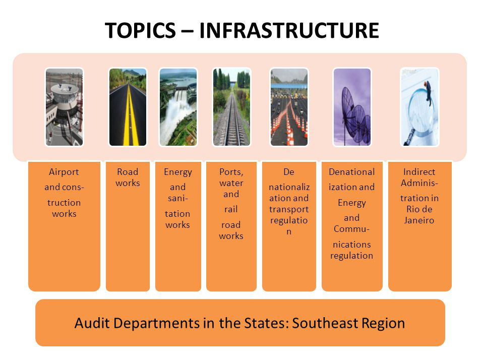 TOPICS – INFRASTRUCTURE Airport and cons- truction works Road works Energy and sani- tation works Ports, water and rail road works De nationaliz ation and transport regulatio n Denational ization and Energy and Commu- nications regulation Indirect Adminis- tration in Rio de Janeiro Audit Departments in the States: Southeast Region