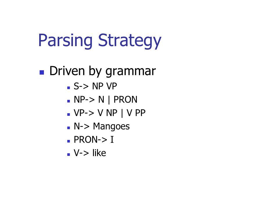 Parsing Strategy Driven by grammar S-> NP VP NP-> N | PRON VP-> V NP | V PP N-> Mangoes PRON-> I V-> like