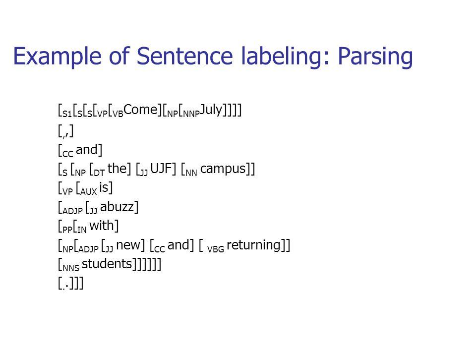 Example of Sentence labeling: Parsing [ S1 [ S [ S [ VP [ VB Come][ NP [ NNP July]]]] [,,] [ CC and] [ S [ NP [ DT the] [ JJ UJF] [ NN campus]] [ VP [