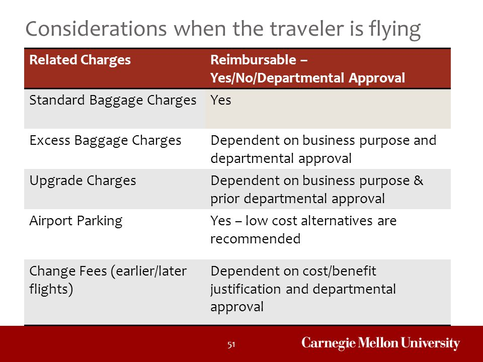 51 Considerations when the traveler is flying Related ChargesReimbursable – Yes/No/Departmental Approval Standard Baggage ChargesYes Excess Baggage Ch