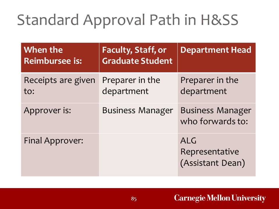 85 Standard Approval Path in H&SS When the Reimbursee is: Faculty, Staff, or Graduate Student Department Head Receipts are given to: Preparer in the d
