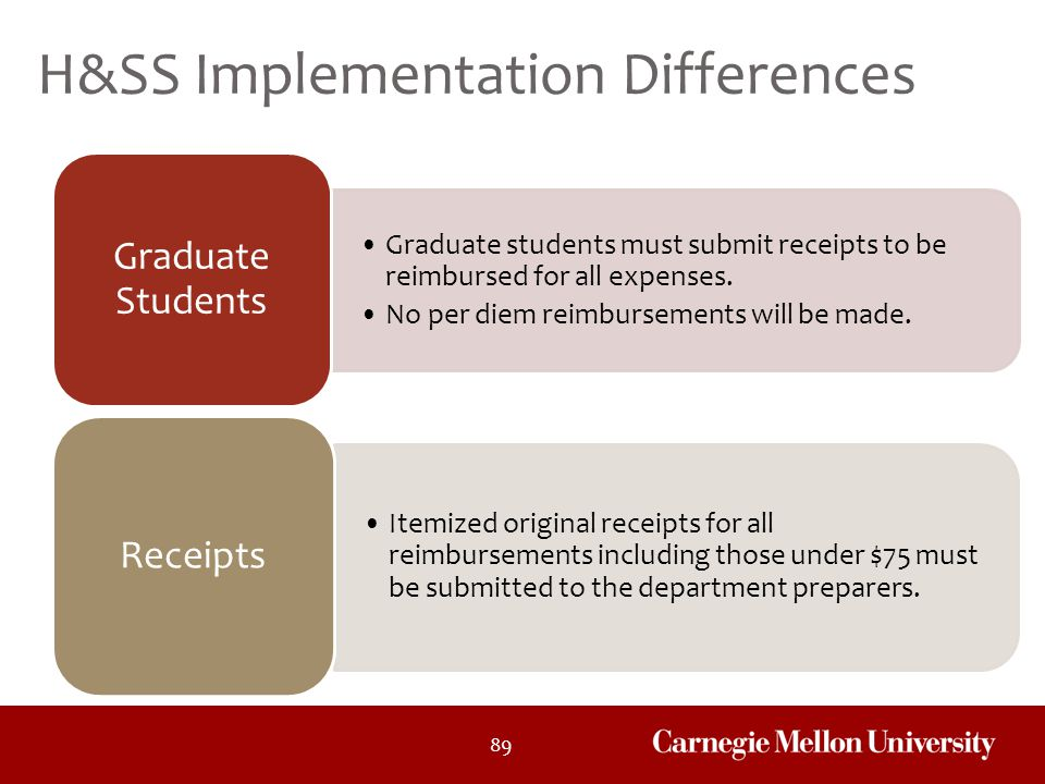 89 H&SS Implementation Differences Graduate students must submit receipts to be reimbursed for all expenses. No per diem reimbursements will be made.