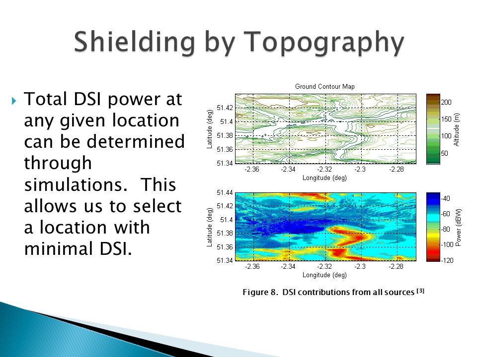 Total DSI power at any given location can be determined through simulations. This allows us to select a location with minimal DSI. Figure 8. DSI contr