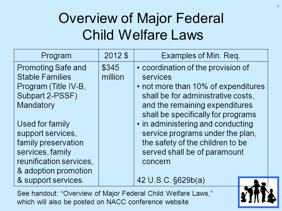 Pursuing reform through litigation has problems Willing plaintiffs –Children and their foster parents – its a burden –Creates overt conflict with those on whom children depend for the few services they are getting...