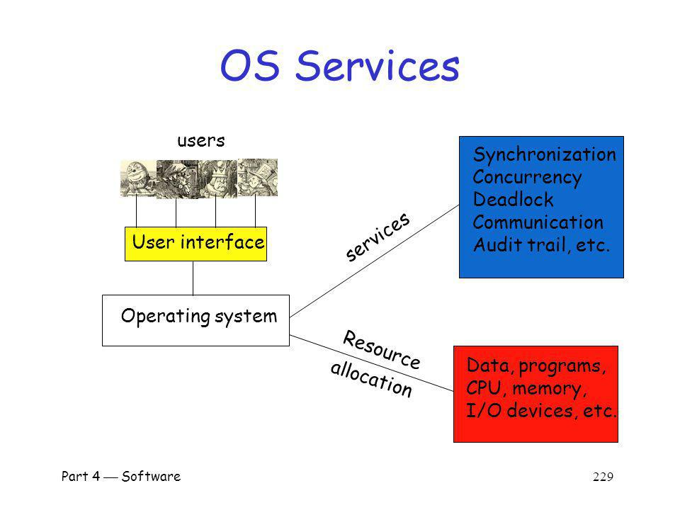 Part 4 Software 228 OS Security Any OS must provide some degree of o Authentication o Authorization (users, devices and data) o Memory protection o Sharing o Fairness o Inter-process communication/synchronization o OS protection
