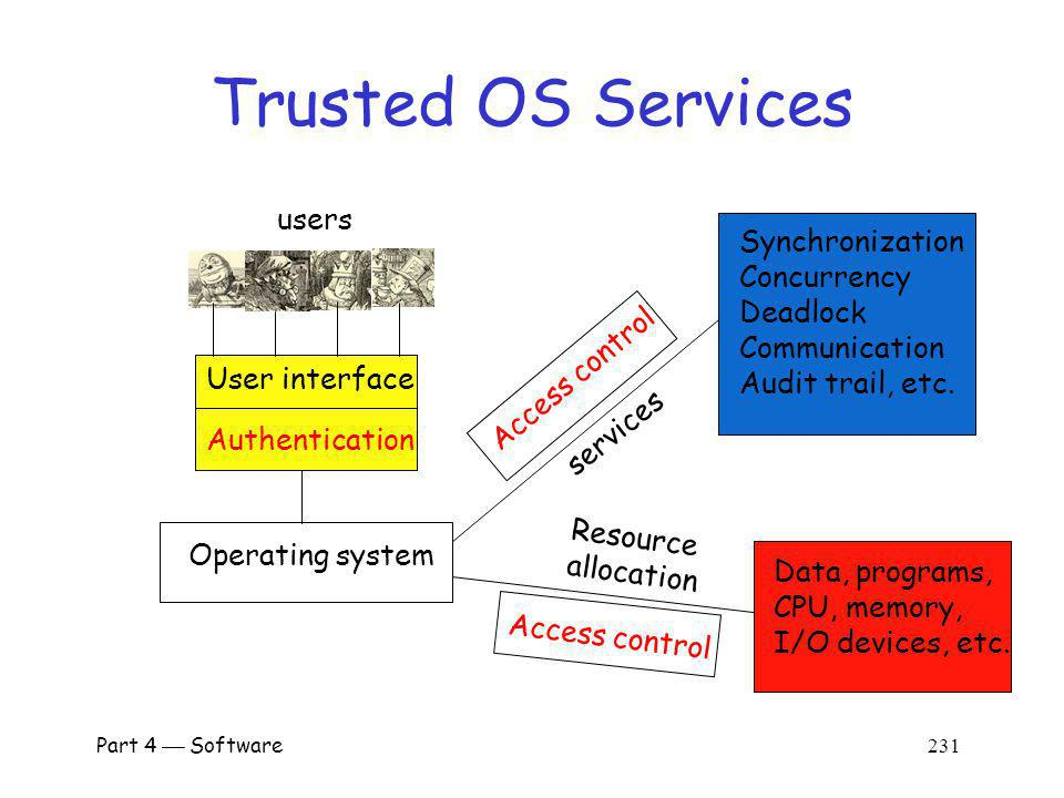Part 4 Software 230 Trusted OS A trusted OS also provides some or all of o User authentication/authorization o Mandatory access control (MAC) o Discretionary access control (DAC) o Object reuse protection o Complete mediation access control o Trusted path o Audit/logs
