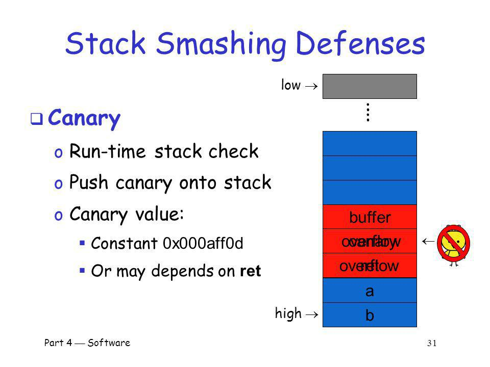 Part 4 Software 30 Stack Smashing Defenses Employ non-executable stack o No execute NX bit (if available) o Seems like the logical thing to do, but some real code executes on the stack (Java, for example) Use a canary Address space layout randomization (ASLR) Use safe languages (Java, C#) Use safer C functions o For unsafe functions, safer versions exist o For example, strncpy instead of strcpy