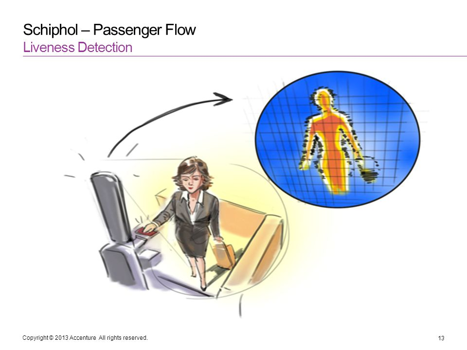 Copyright © 2013 Accenture All rights reserved. Schiphol – Passenger Flow Liveness Detection 13