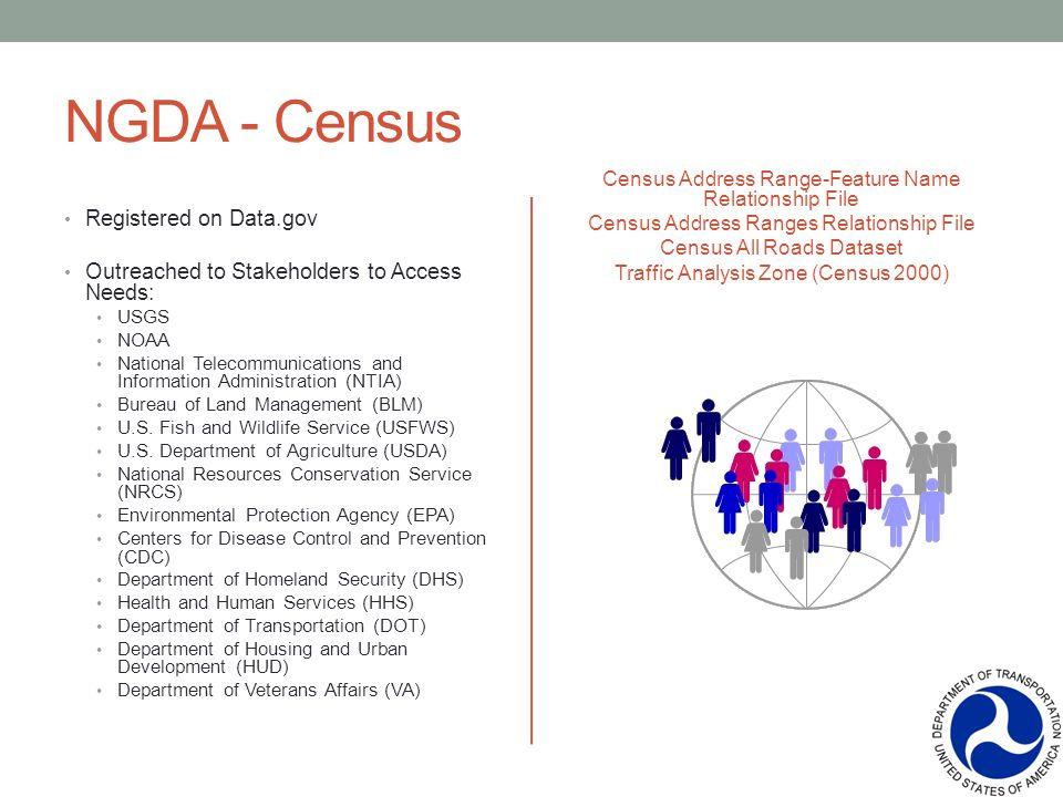 NGDA - Census Census Address Range-Feature Name Relationship File Census Address Ranges Relationship File Census All Roads Dataset Traffic Analysis Zo