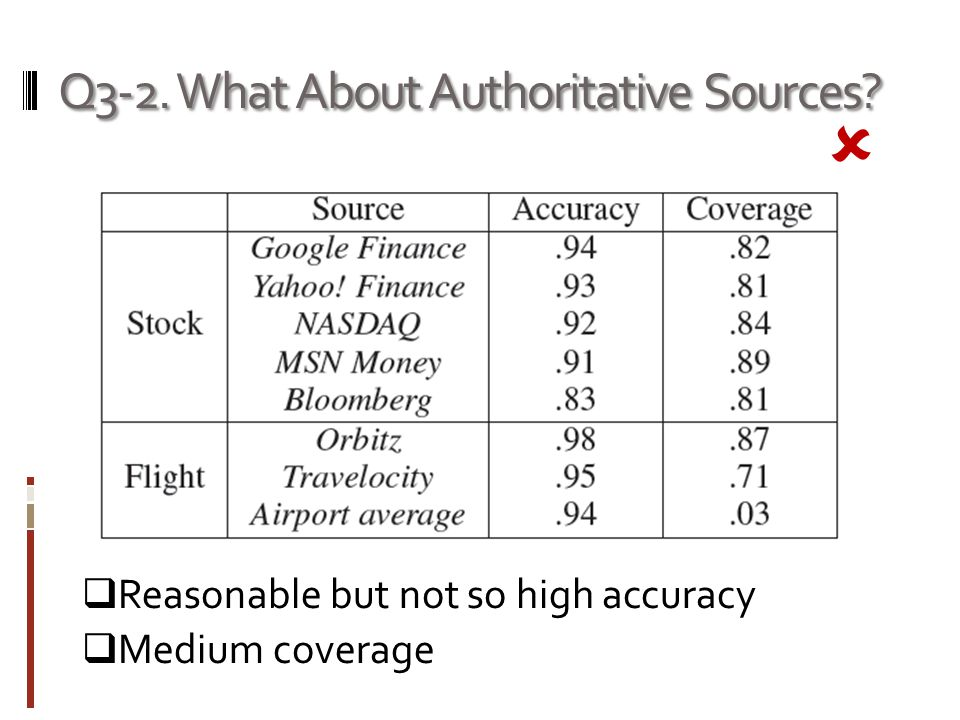 Q3-2. What About Authoritative Sources Reasonable but not so high accuracy Medium coverage