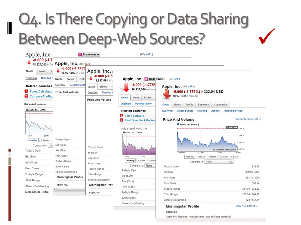 Q4. Is There Copying or Data Sharing Between Deep-Web Sources