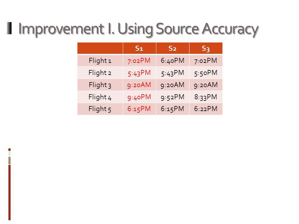 Improvement I. Using Source Accuracy S1S2S3 Flight 17:02PM6:40PM7:02PM Flight 25:43PM 5:50PM Flight 39:20AM Flight 49:40PM9:52PM8:33PM Flight 56:15PM