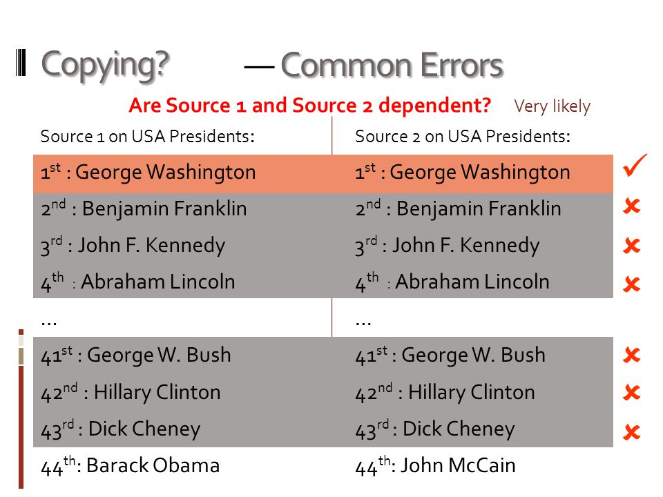 Copying? Source 1 on USA Presidents : 1 st : George Washington 2 nd : Benjamin Franklin 3 rd : John F. Kennedy 4 th : Abraham Lincoln … 41 st : George
