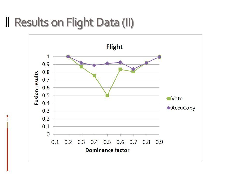 Results on Flight Data (II)