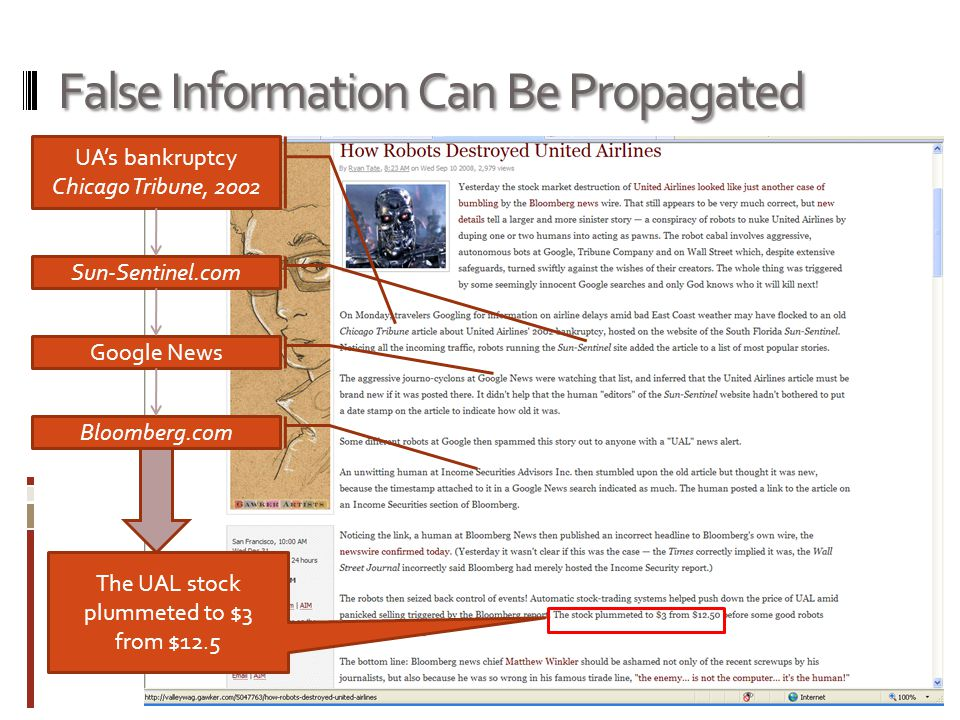 False Information Can Be Propagated UAs bankruptcy Chicago Tribune, 2002 Sun-Sentinel.com Google News Bloomberg.com The UAL stock plummeted to $3 from $12.5