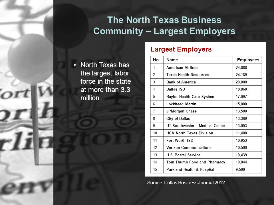 The North Texas Business Community – Largest Employers North Texas has the largest labor force in the state at more than 3.3 million.